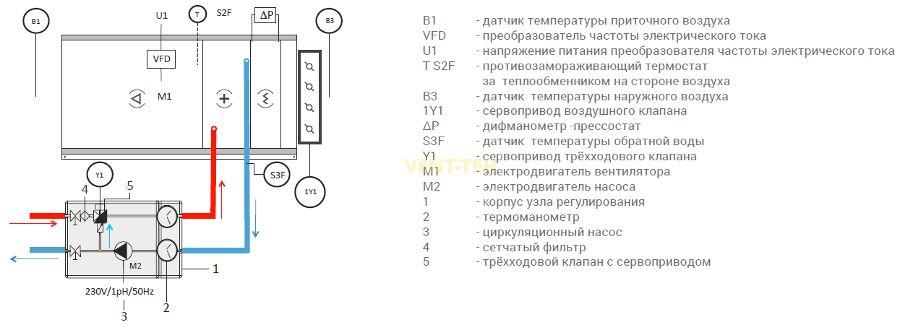 Vs 10 75 cg simple инструкция